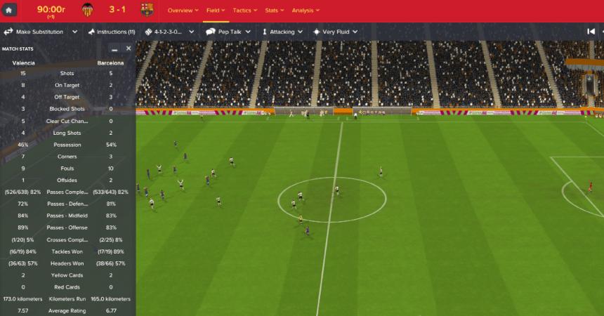 Trải nghiệm chiến thuật không tiền đạo 4-1-2-3 cùng câu lạc bộ Valencia
