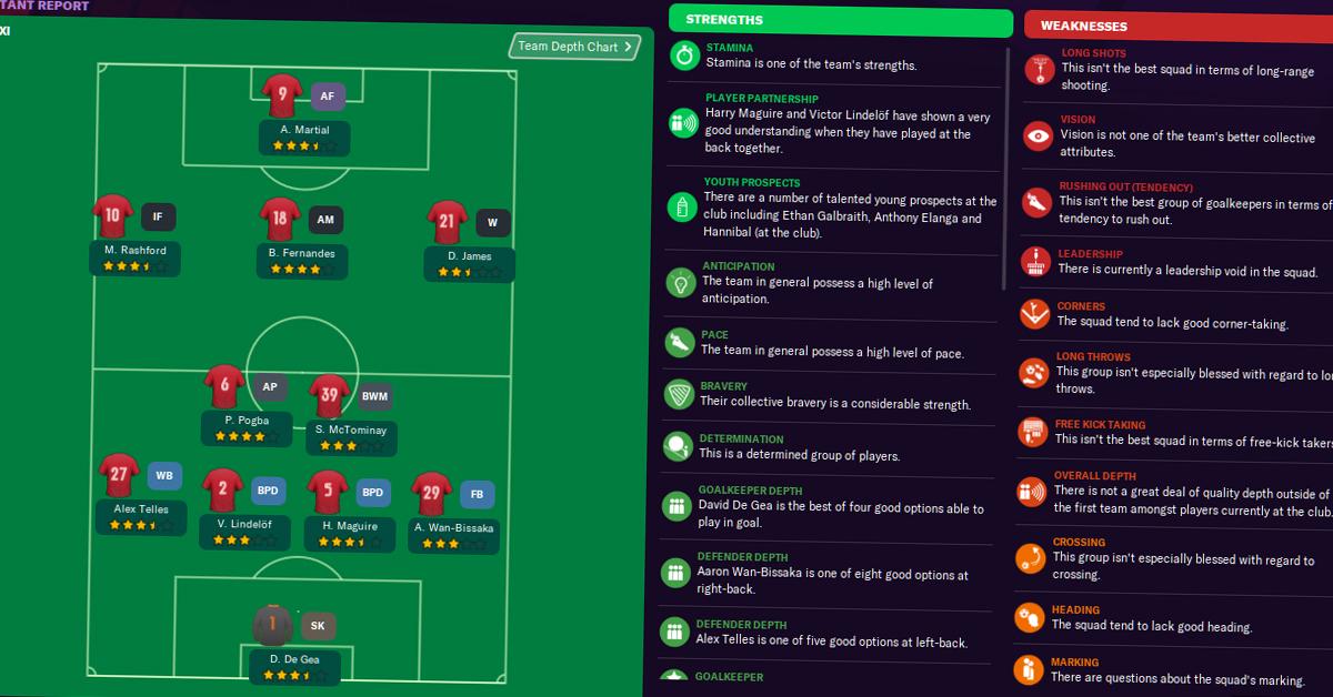 Màn hình Football Manager - Views