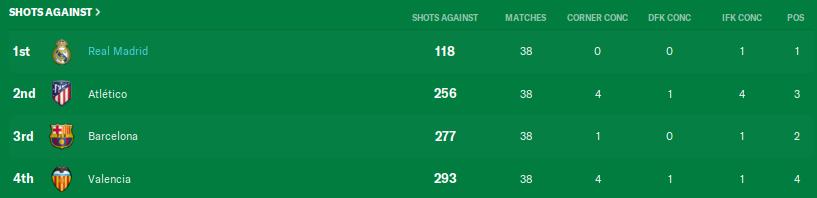 Dominator 433 - Shots against